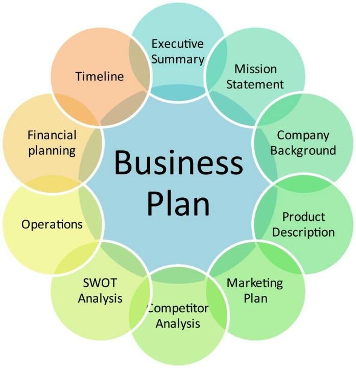 BusinessPlan3
